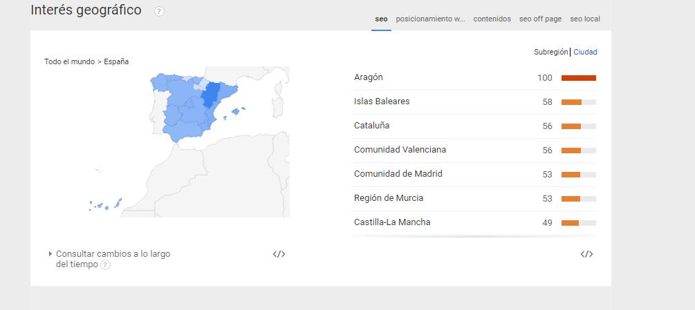 filtrar-busquedas-google-trends