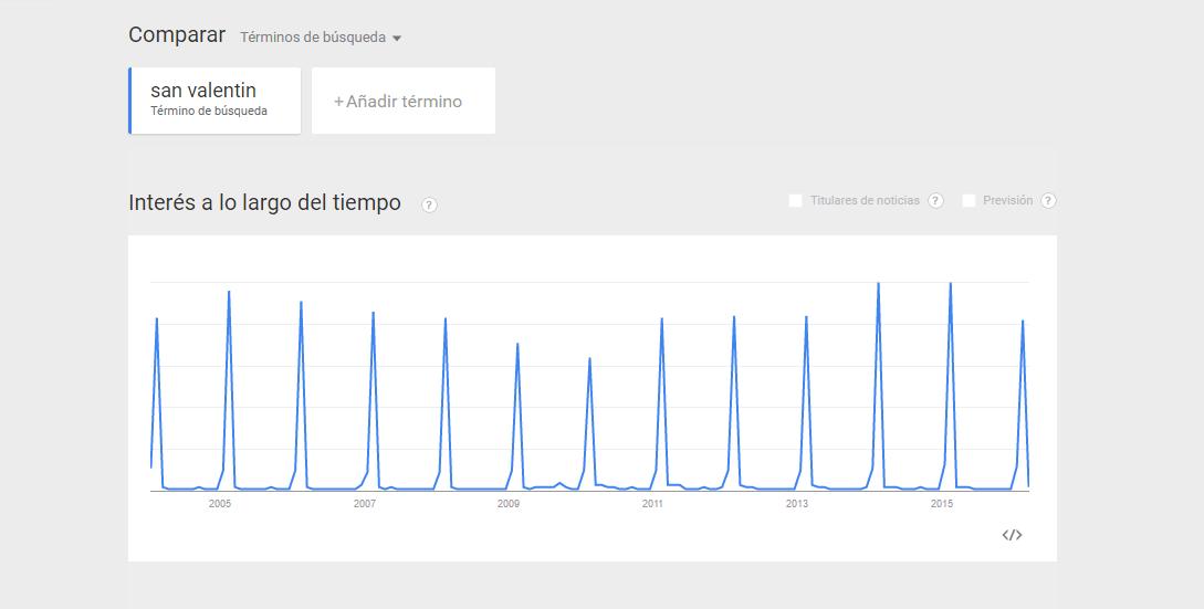 que-es-google-trends-como-funciona